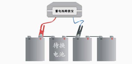 ZHT-KJ03蓄电池跨接宝-陕西正通