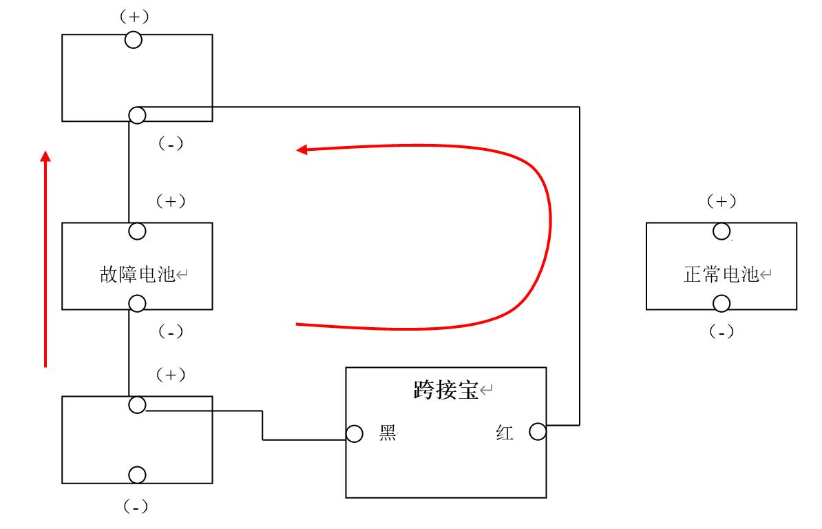 跨接宝在更换蓄电池组故障电池时的连接关系图