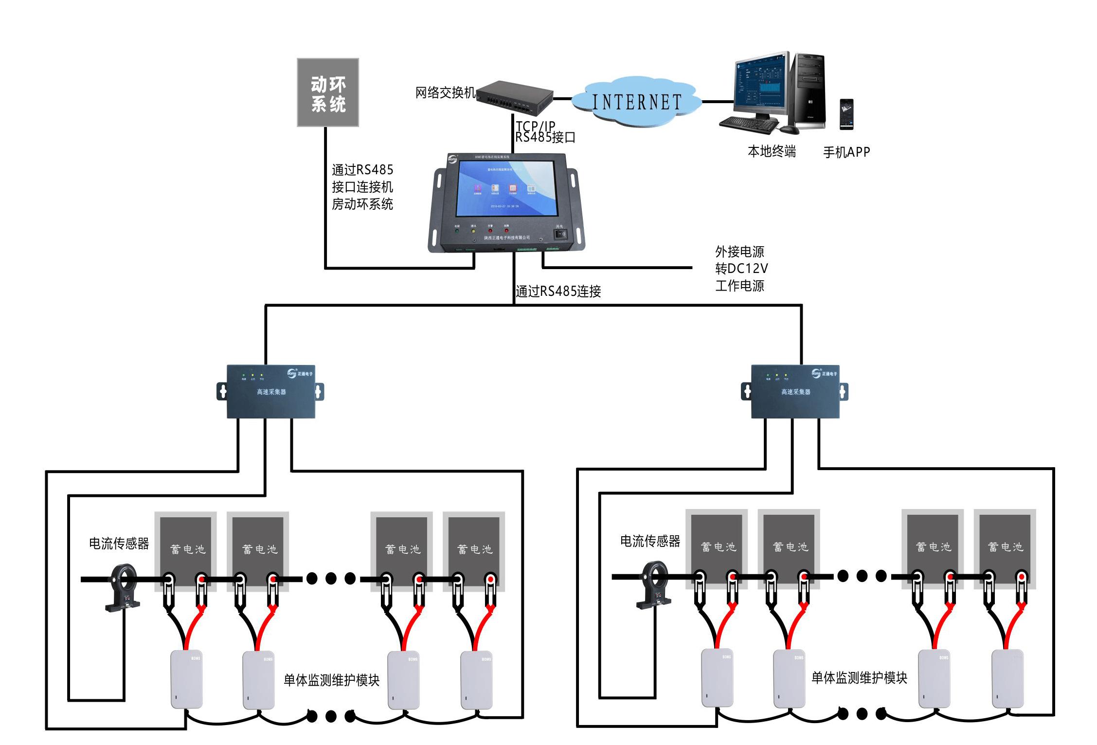 蓄电池在线监测